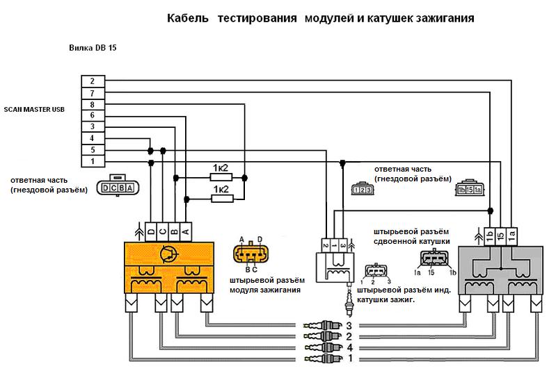 адаптера Scan-Master USB